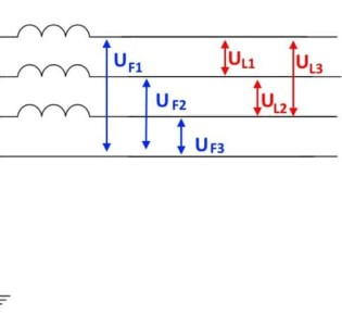 Принцип действия электросетей с глухозаземленной нейтралью и их устройство: объясняем понятие простым языком