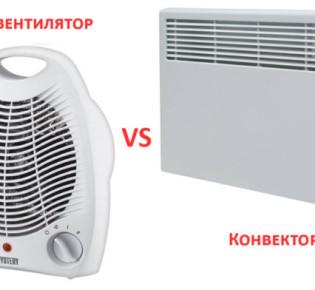 Конвектор или тепловентилятор: что лучше выбрать для обогрева квартиры, описание и характеристика