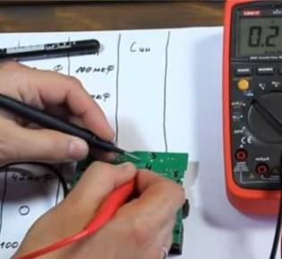 Если вам интересна работа электриком: специализация профессии и где получить образование