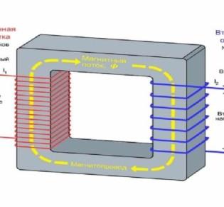 Как сконструировать и провести сборку самодельного трансформатора: формулы, примеры расчета