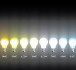 Какой бывает цветовая температура светодиодных ламп: диапазон и таблица применения