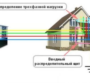 Как правильно провести расчет заземления частном жилом доме: формулы и методика расчета
