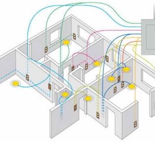 Как сделать проводку в собственном доме с перегородками из сэндвич-панелей: на что обратить внимание при монтаже