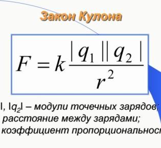 Правило Кулона простым языком: формула, ее описание, применение на практике и его значение