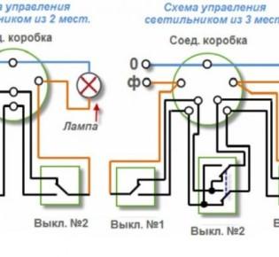 В каких случаях необходима установка проходного выключателя: конструкция и принцип действия