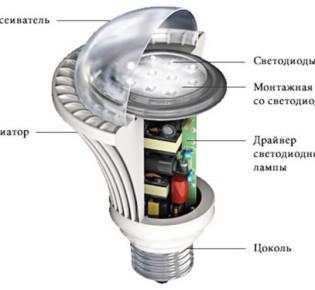 Какие есть преимущества и недостатки светодиодных ламп: как происходит процесс их работы