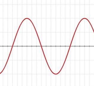 Как рассчитывается сила тока в электрической цепи: формулы и порядок расчета при разных известных показателях