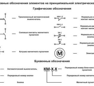 Обозначение электрических двигателей на схеме и чертеже: условно графические знаки