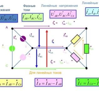 Напряжение между двумя фазными проводами: что это и каково их отношение между собой