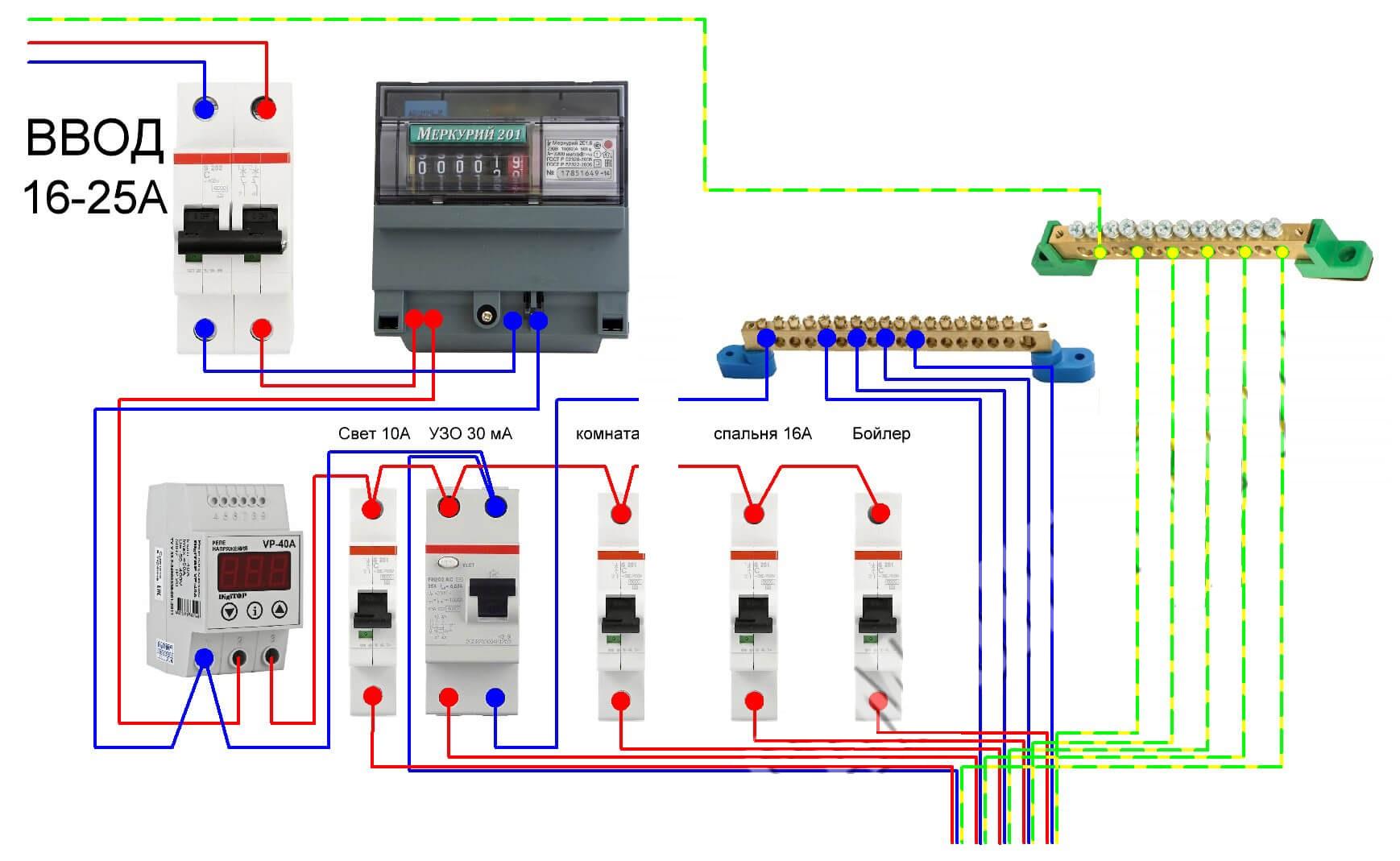 Схема электрического щита 220В