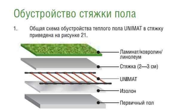 Схема работы под ламинат и плиточные изделия