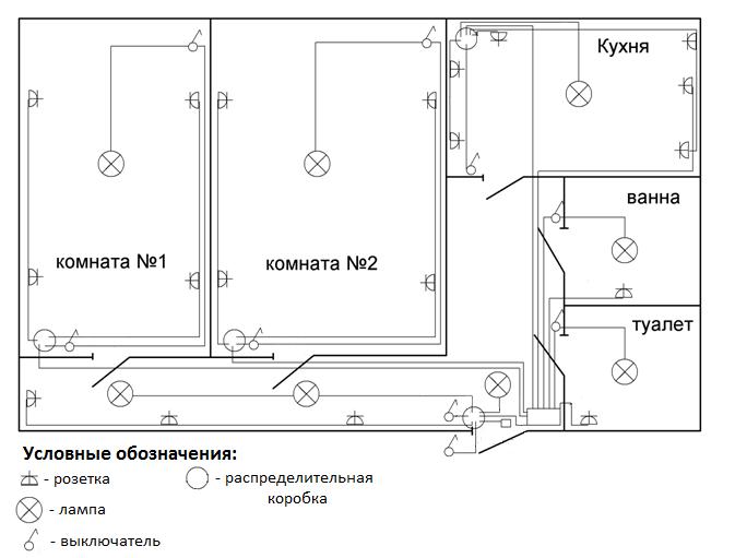Схема электропроводки в квартире с 2-мя комнатами