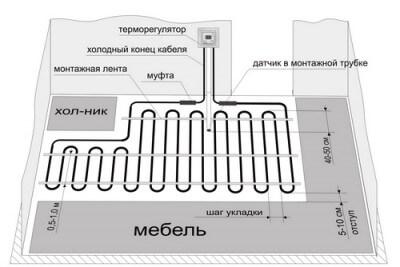 Схема установки терморегулятора для теплого пола под плитку