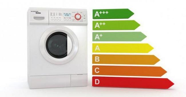 стиральная машина и рейтинг, сэкономить на электроэнергии