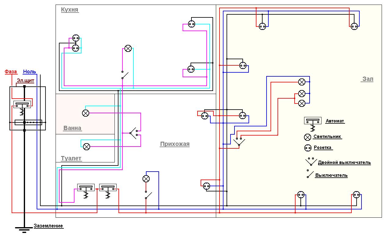 План разводки электрики