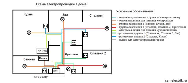 Схема электропроводки в частном доме 220 В