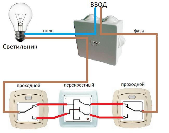 Три точки управления светильником