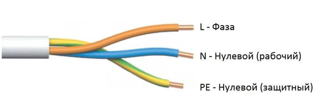 Трехжильный кабель TN-C