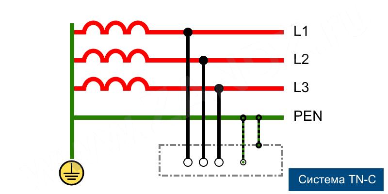 TN-С схема