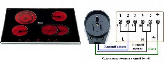 плита и схема установки варочной панели