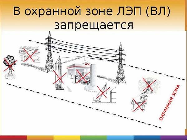 надпись, терриория охранная, линии электропередач