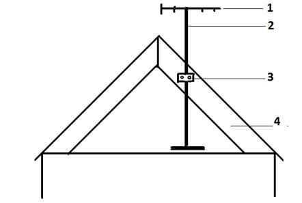 Монтажа мачты на потолочной плите на крыше