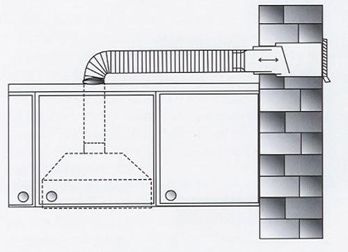 Правильный вывод воздуховода в вентиляцию при работе