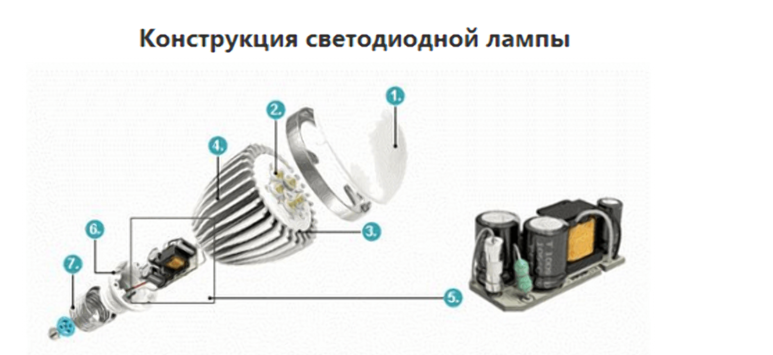 Составные части устройства, параметры