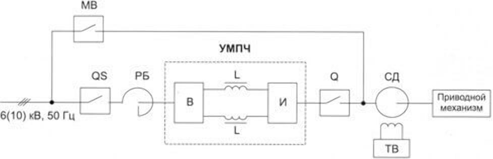 Однолинейная схема включения устройства мягкого частотного запуска синхронного двигателя