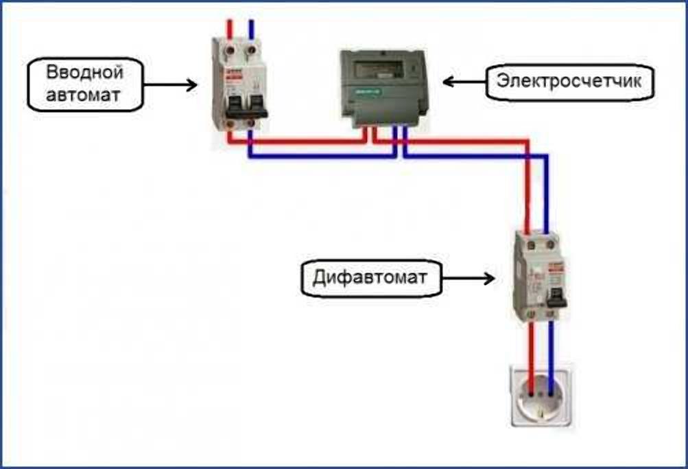 Схема подключения дифференциального автомата к сети, обзор и описание xPole Home