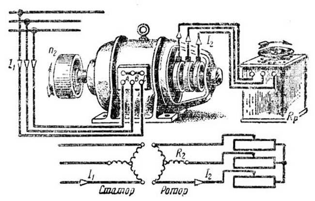 Подключение реостата к кольцам ротора асинхронного с фазным ротором, регулирование оборотов