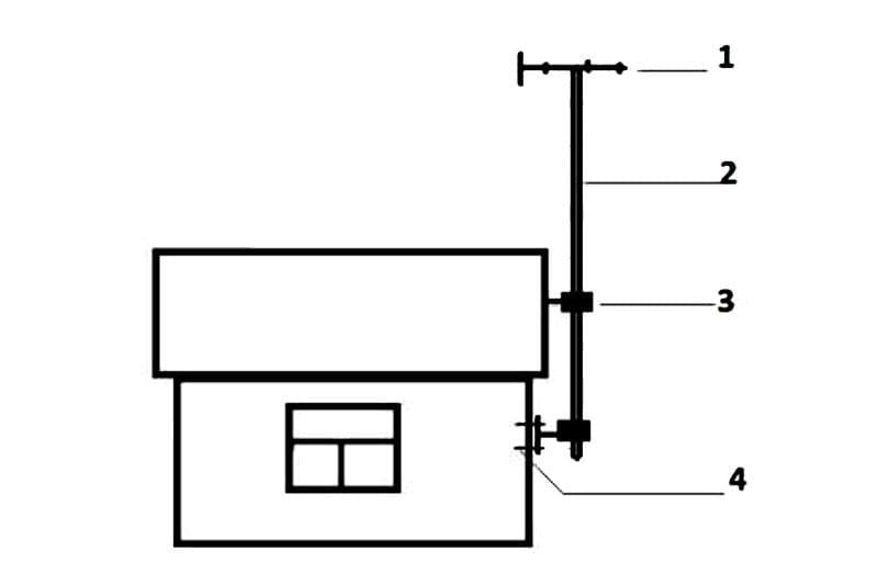 Схема монтажа мачты на фасаде