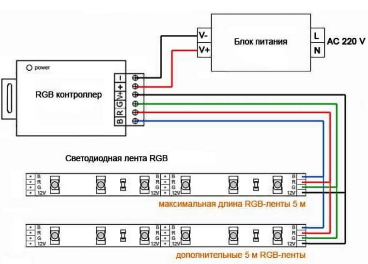 Схема10 метров