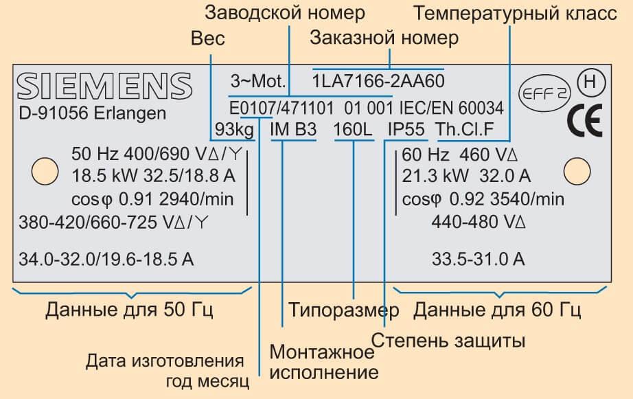 Расшифровка шильдика двигателя siemens, маркировка