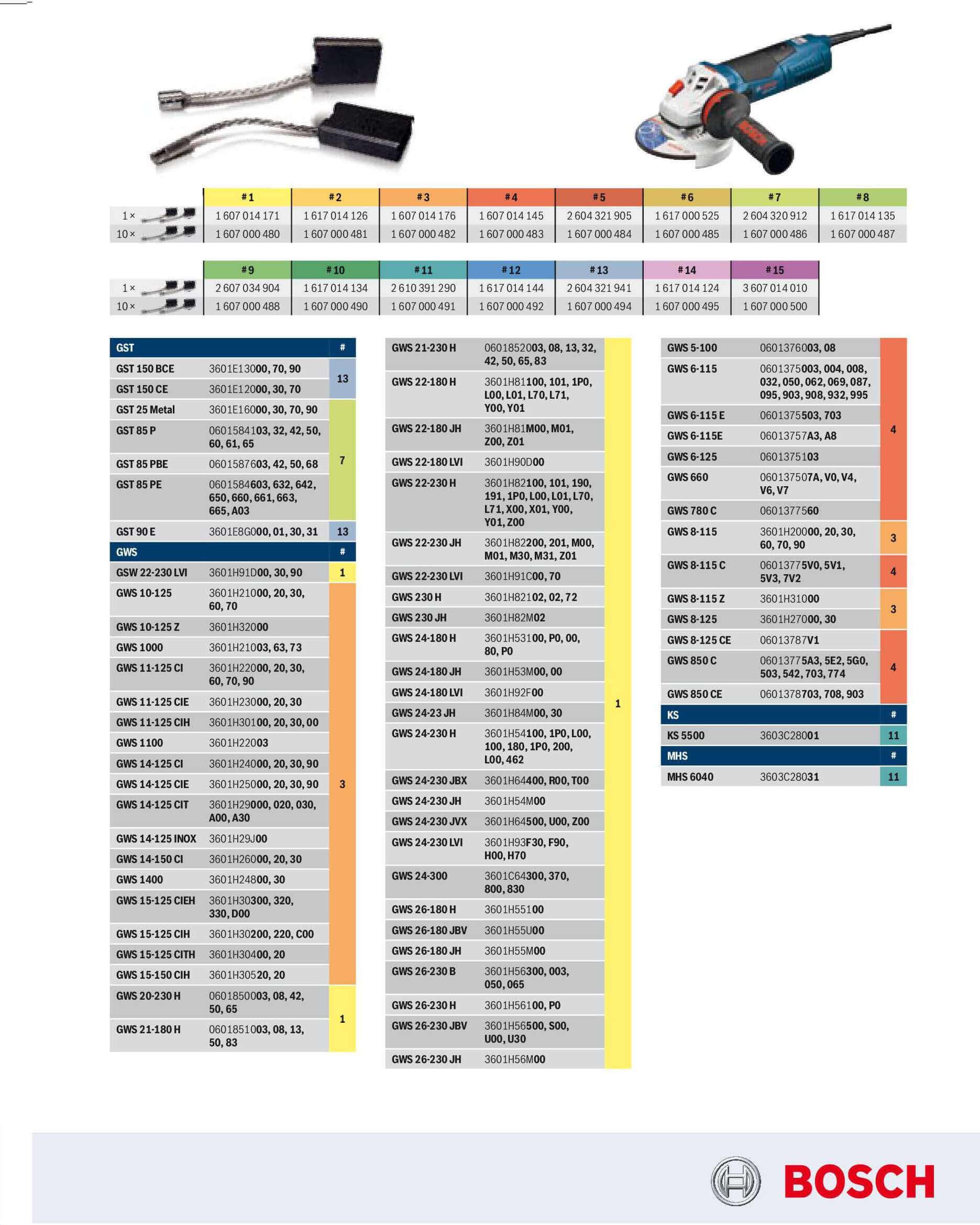 Таблица Bosch часть 1, виды электрических двигателей