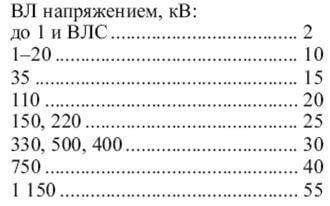 Размеры участков линий электропередач согласно СНИП