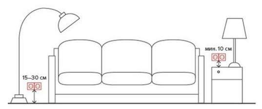 Расположение светильников возле дивана