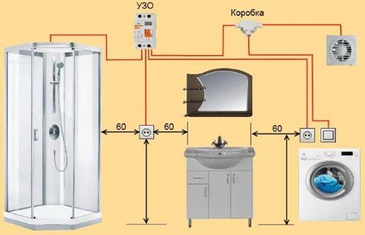 Расположение электроприборов в ванной комнате