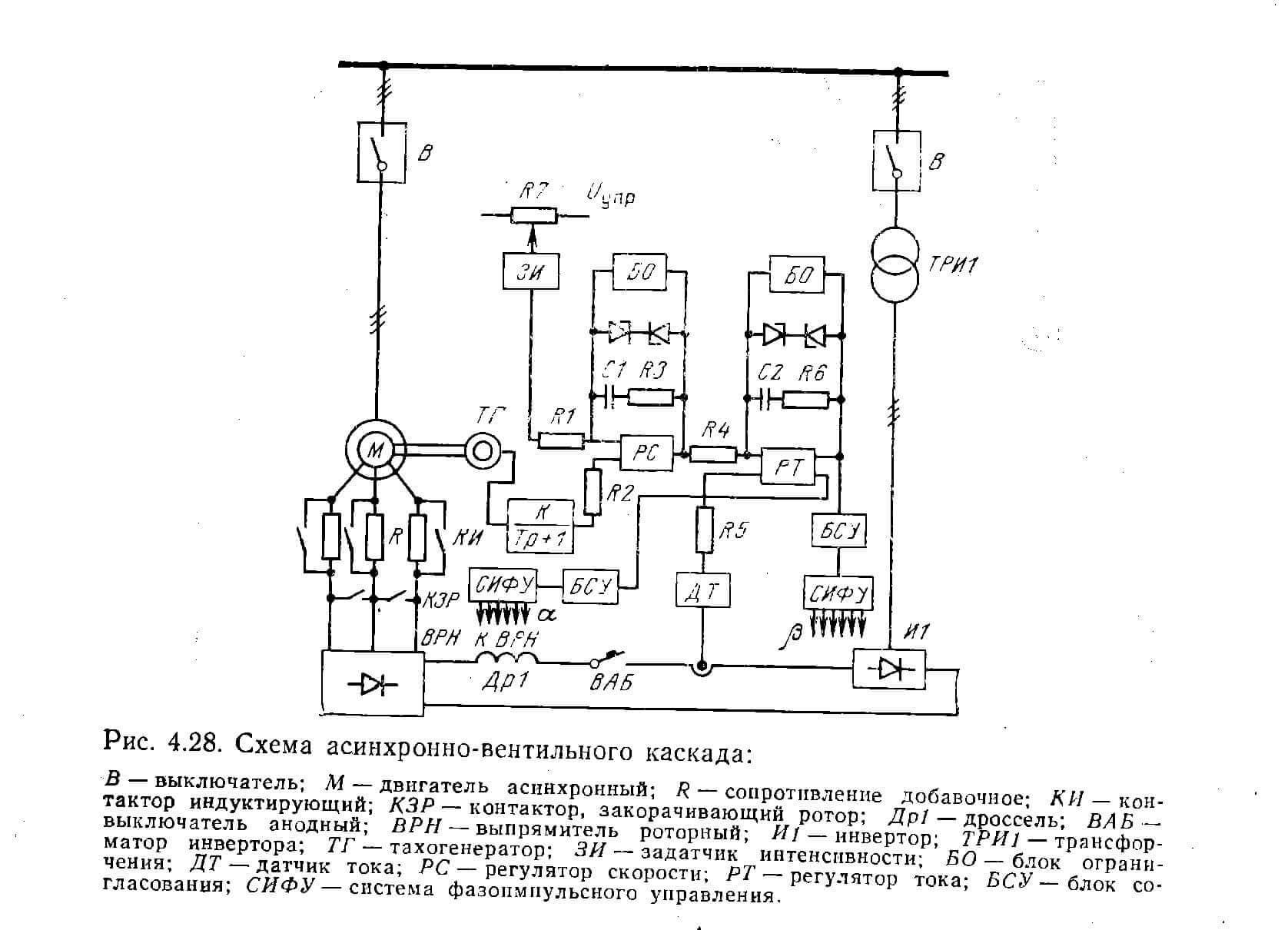 Асинхронного -вентильный каскад, регулирование количества оборотов