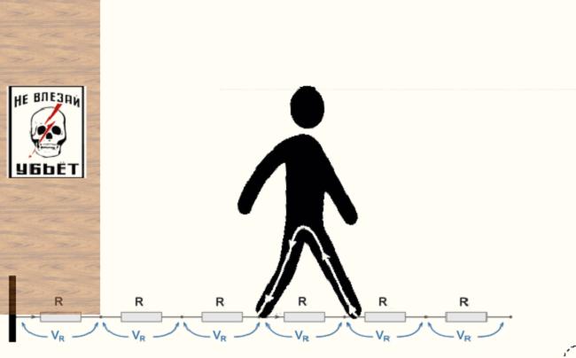 Возрастание поражающего фактора шагового тока