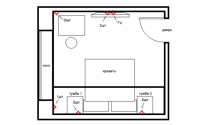 Схема розеток в спальне