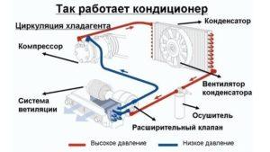схема работы кондиционера монтаж