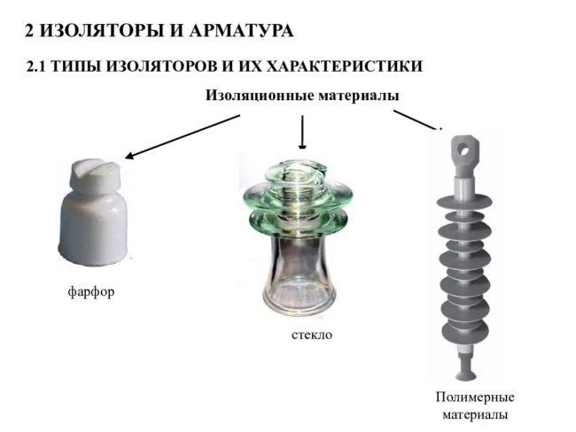 линий высоковольтных электропередач