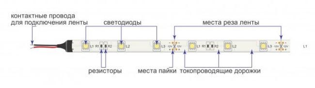 виды маркировка светодиодной