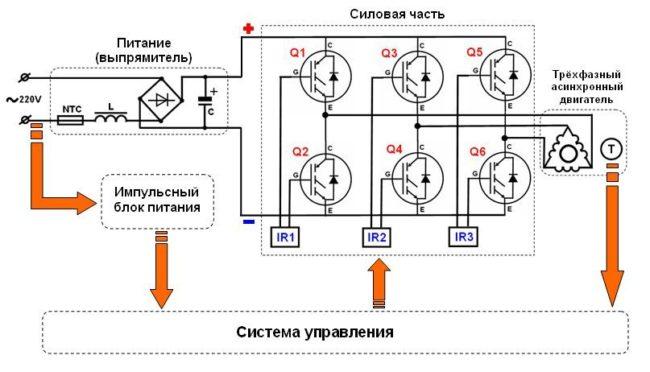 схема, фазными проводами