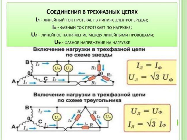 схема, между фазными проводами