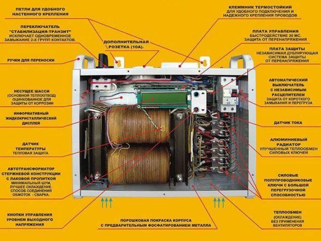 схема, напряжение на примере домашней проводки электросети
