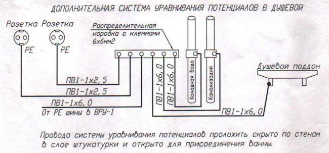 схема, как измерить