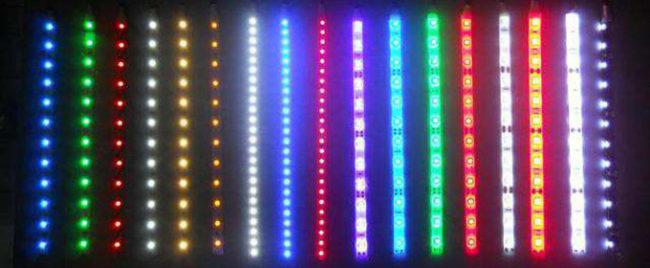 виды светодиодных
