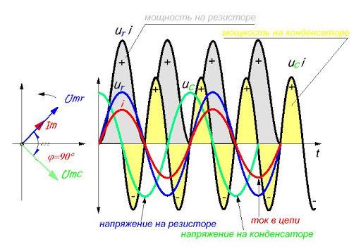 схема, проводами между фазными